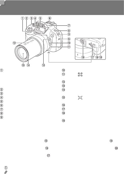 Bedienungsanleitung Canon Powershot SX50 HS (Seite 4 von