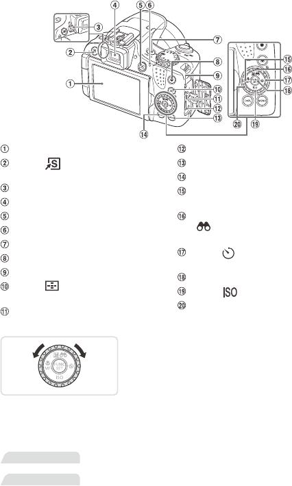 Bedienungsanleitung Canon Powershot SX50 HS (Seite 5 von