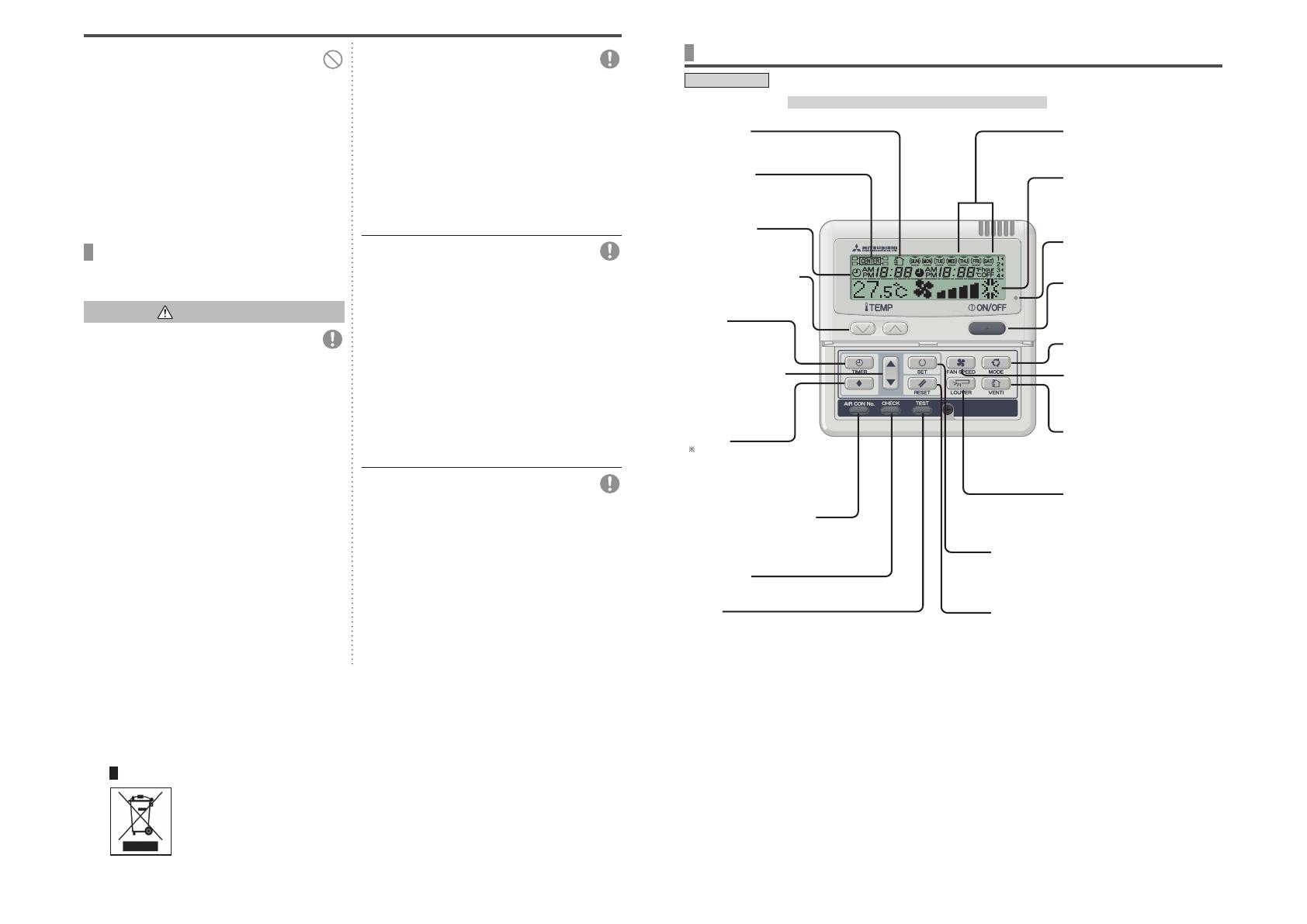 Mitsubishi Klimaanlage Symbole