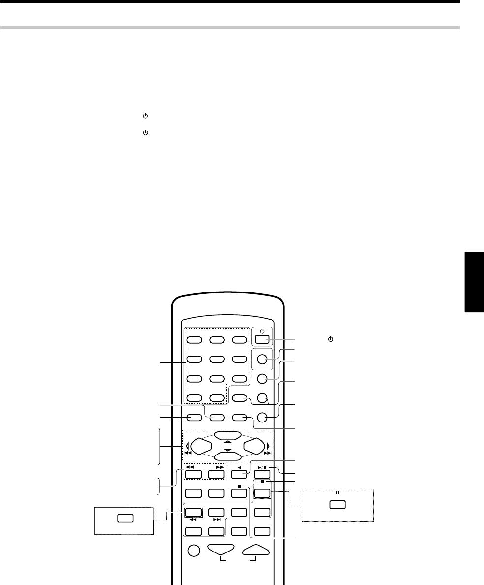 Kenwood Ge 5020 Bedienungsanleitung