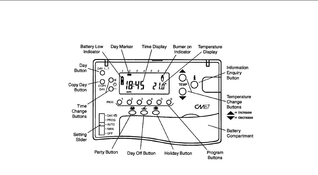 Bedienungsanleitung Honeywell CM67 CHRONOTHERM (Seite 2