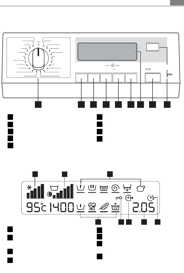 Bedienungsanleitung AEG Electrolux Lavamat 76850 (Seite 11