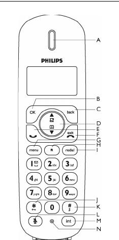 Bedienungsanleitung Philips CD 155 (Seite 10 von 60) (Deutsch)