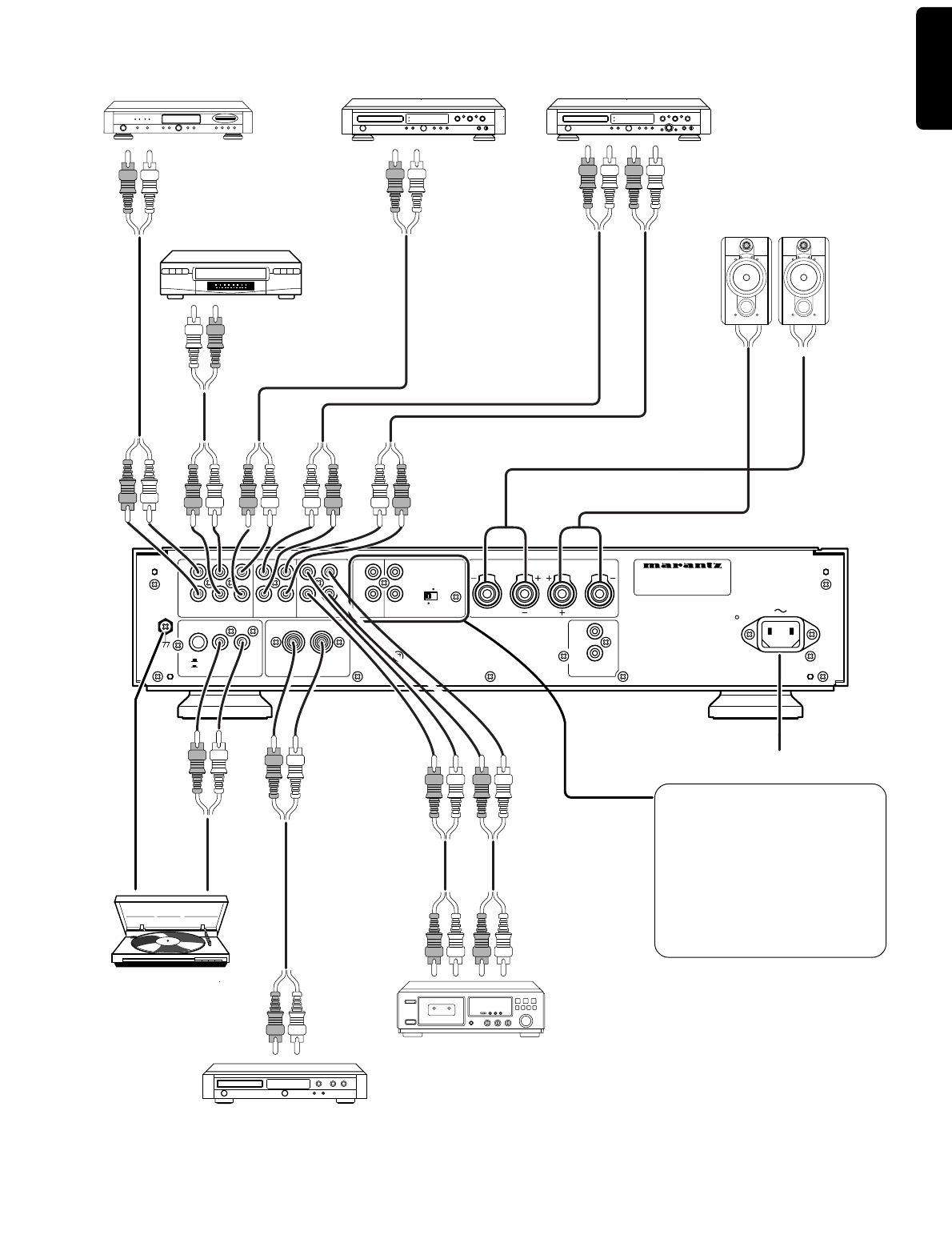 Manual Marantz marantz pm17 MK2 (page 5 of 15) (English)