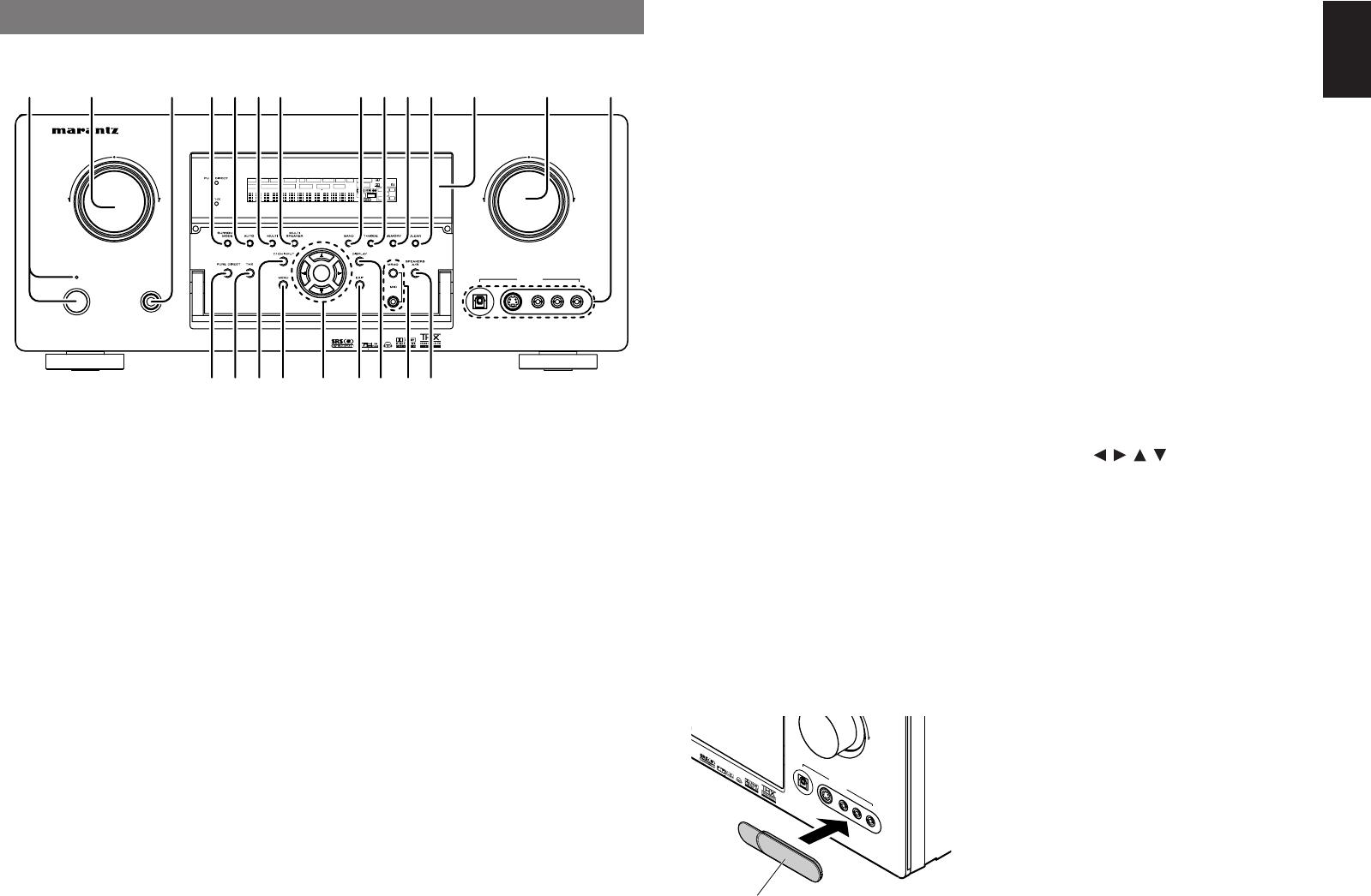 Manual Marantz SR-8500 (page 8 of 56) (English)