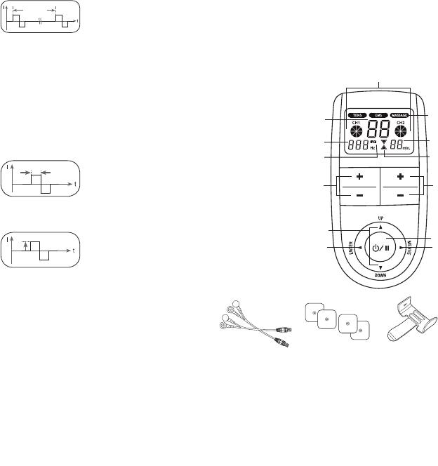 Manual Beurer EM 41 (page 46 of 148) (Danish, Dutch