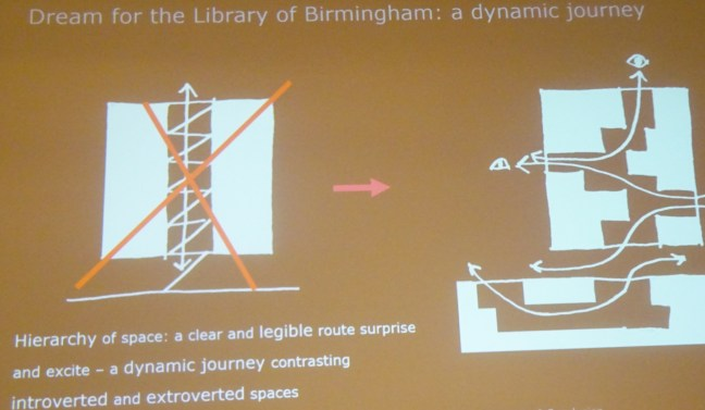 Dream for Birmingham library