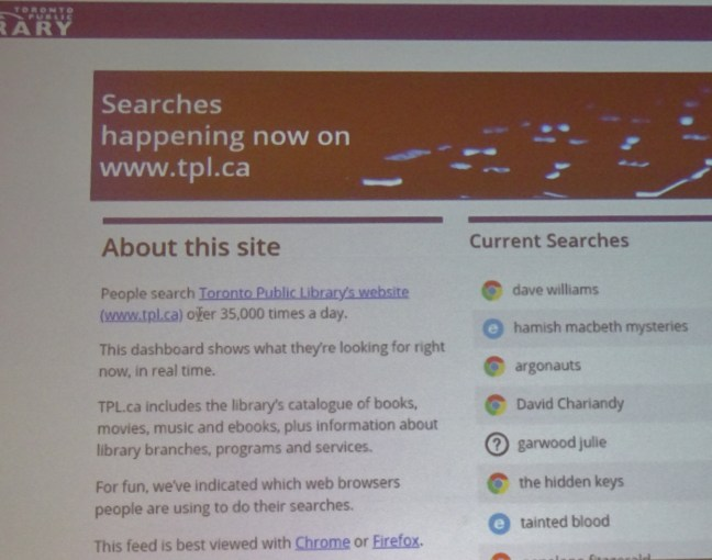 Toronto searches