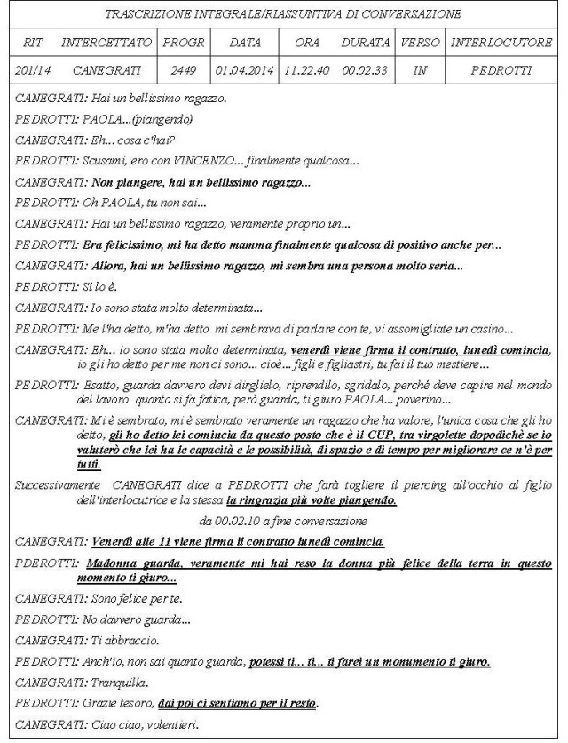 telefonata pedrotti-canegrati_01