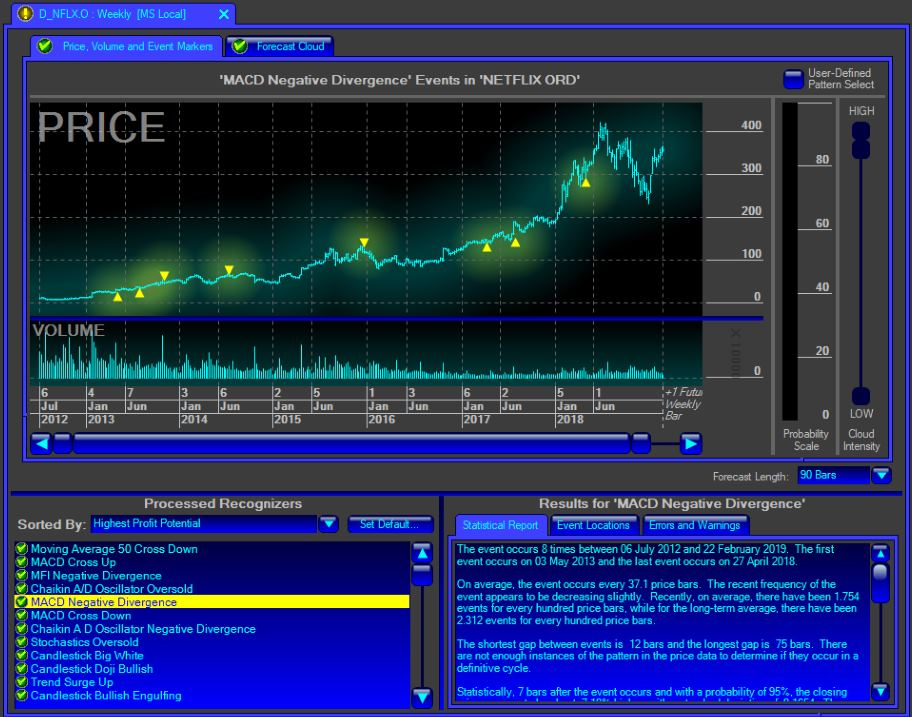 8 Easy Facts About Internet Trading Tool - Stock Option Trading Broker Software Described