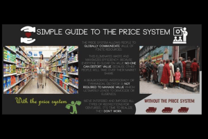 Price-System