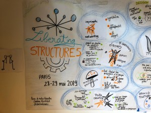 Atelier d'immersion Liberating Structures 2019