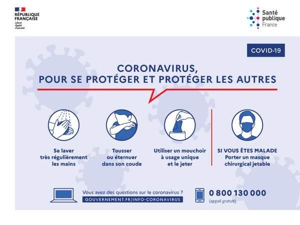 COVID-19 | Commission européenne - Communication Orientation - Asile - Retour - Réinstallation