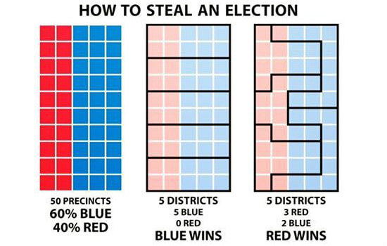 Gerrymandering: How to Steal an Election