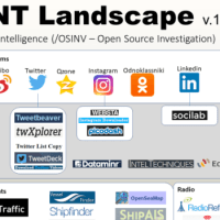 Qresearch Open Source Research Tools