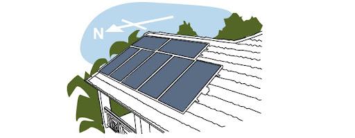 A melhor posição para as placas solares