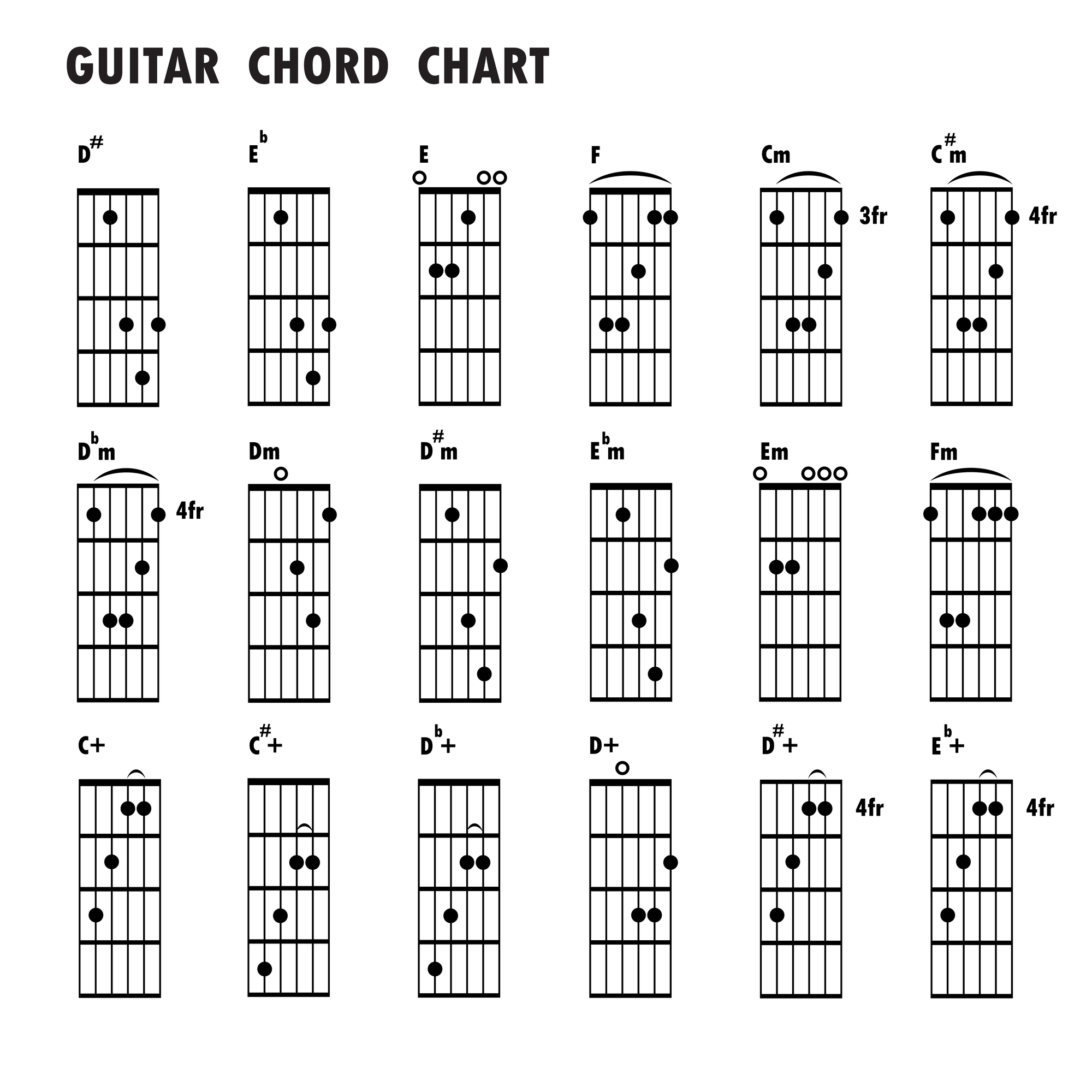 Acoustic Guitar Notes Chart For Beginners