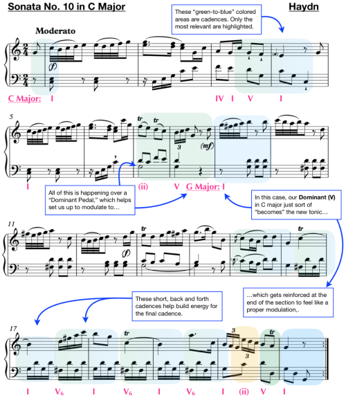 small resolution of analysis haydn sonata no 10