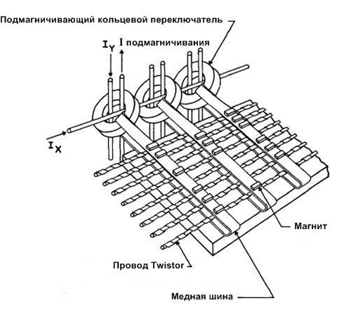 Терралаб / Цифровой журнал «Компьютерра» № 77