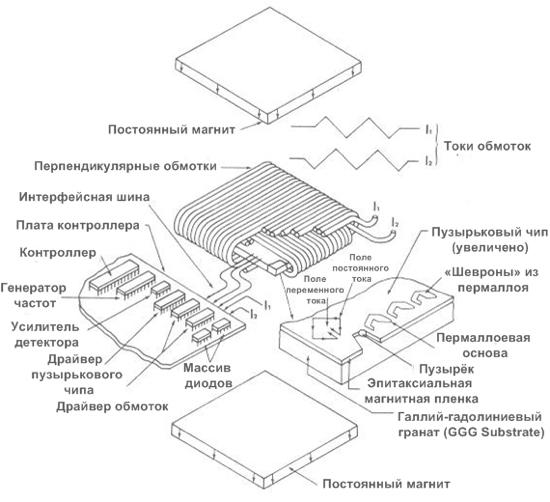 Статьи / Цифровой журнал «Компьютерра» № 77