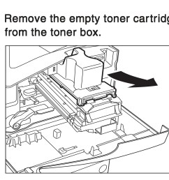 remove the empty toner cartridge from the toner box  [ 2630 x 2208 Pixel ]