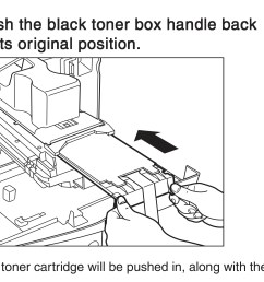 push the black toner box handle back to its original position the tonar [ 3280 x 2320 Pixel ]