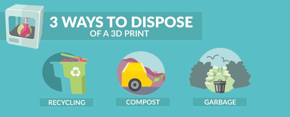 filament disposal