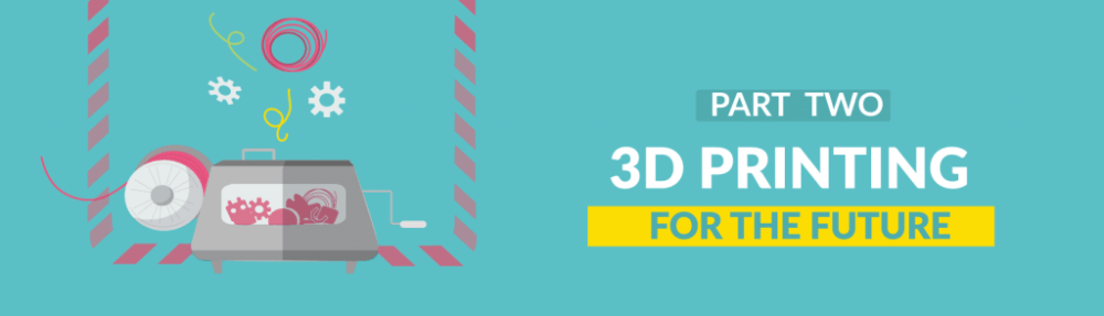 part 2: 3D printing for the future