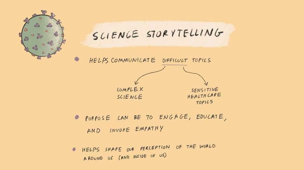 science of storytelling slide