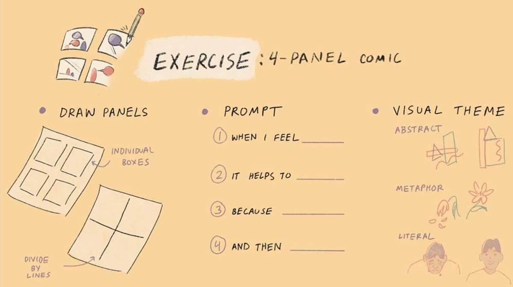 four-panel comic exercise slide