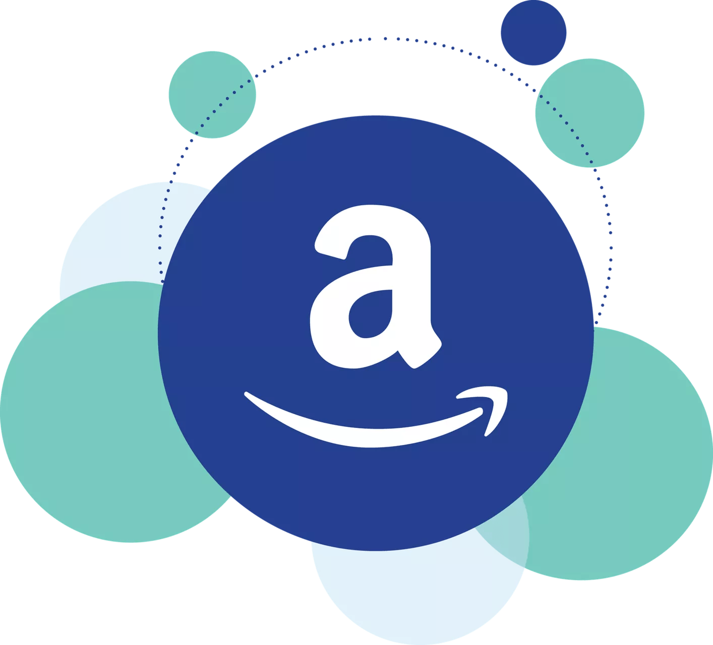 Amazon inc amzn spark will result in a small business amazon inc nasdaqamzn buycottarizona