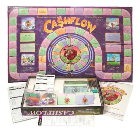 Cashflow, tablero del juego