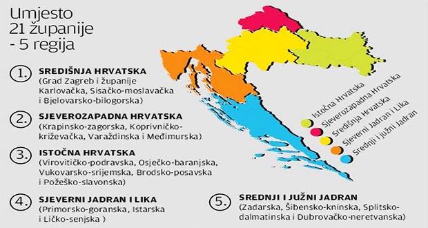 Hrvatske regije
