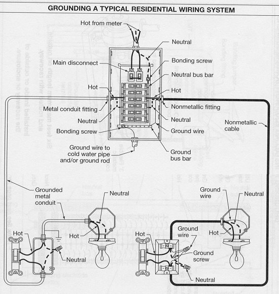 Residential Wiring Schematic : 28 Wiring Diagram Images