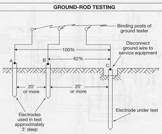 M460 G Wiring Diagram Dewalt Wiring Diagrams Professional Pocket Reference