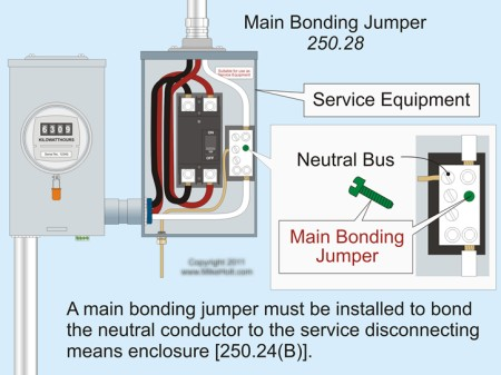 For Service Entrance Transfer Switch Wiring Diagram Understanding Nec Requirements For Grounding Vs Bonding