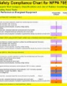 Hazard risk category classification chart nfpa  also insulated rubber gloves class    rh licensedelectrician