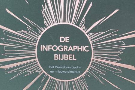 omslag Infographic Bijbel