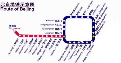 רכבת-תחתית בייג'ין תחבורה-ציבורית הסעה-המונית פיתוח