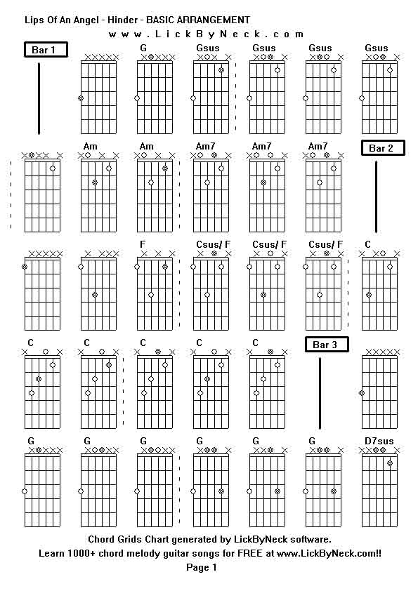 Lips of an angel guitar chords
