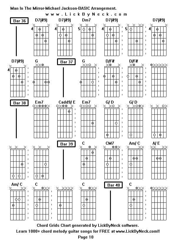 Free Lessons Chord Grids Chart Free Proxy