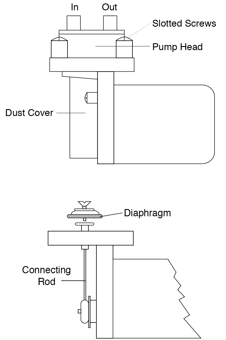 medium resolution of turn the air pump on momentarily to form the new diaphragm