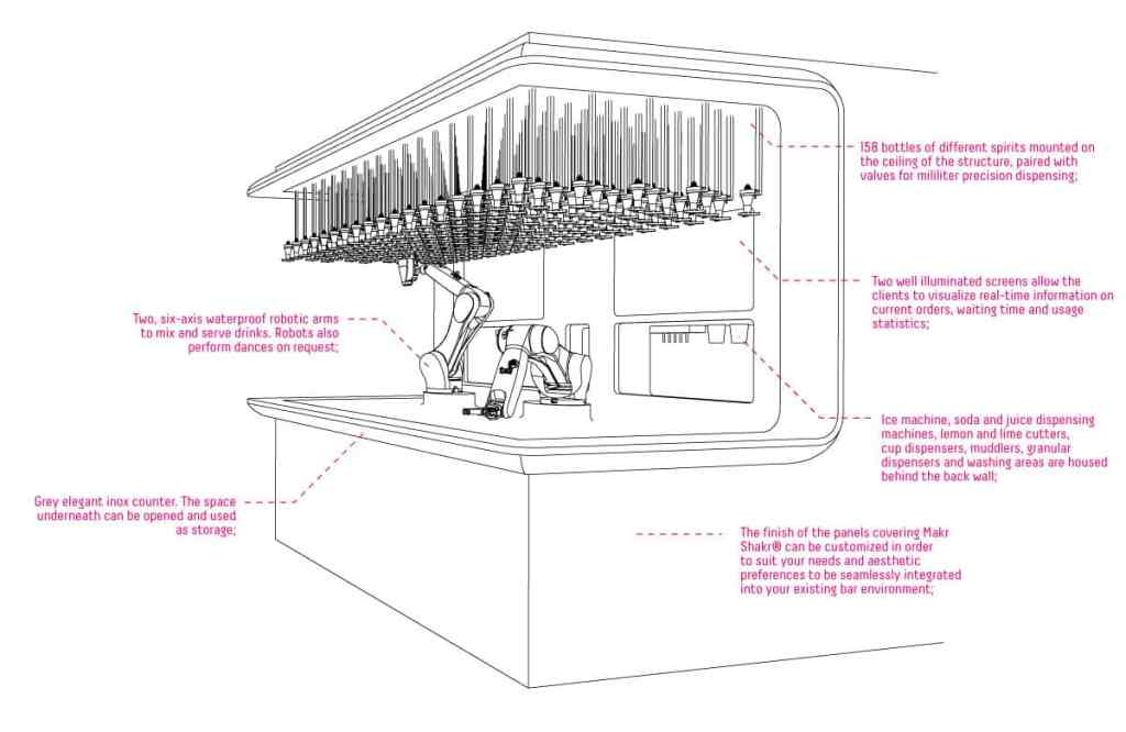 Así funciona el primer coctelero robot
