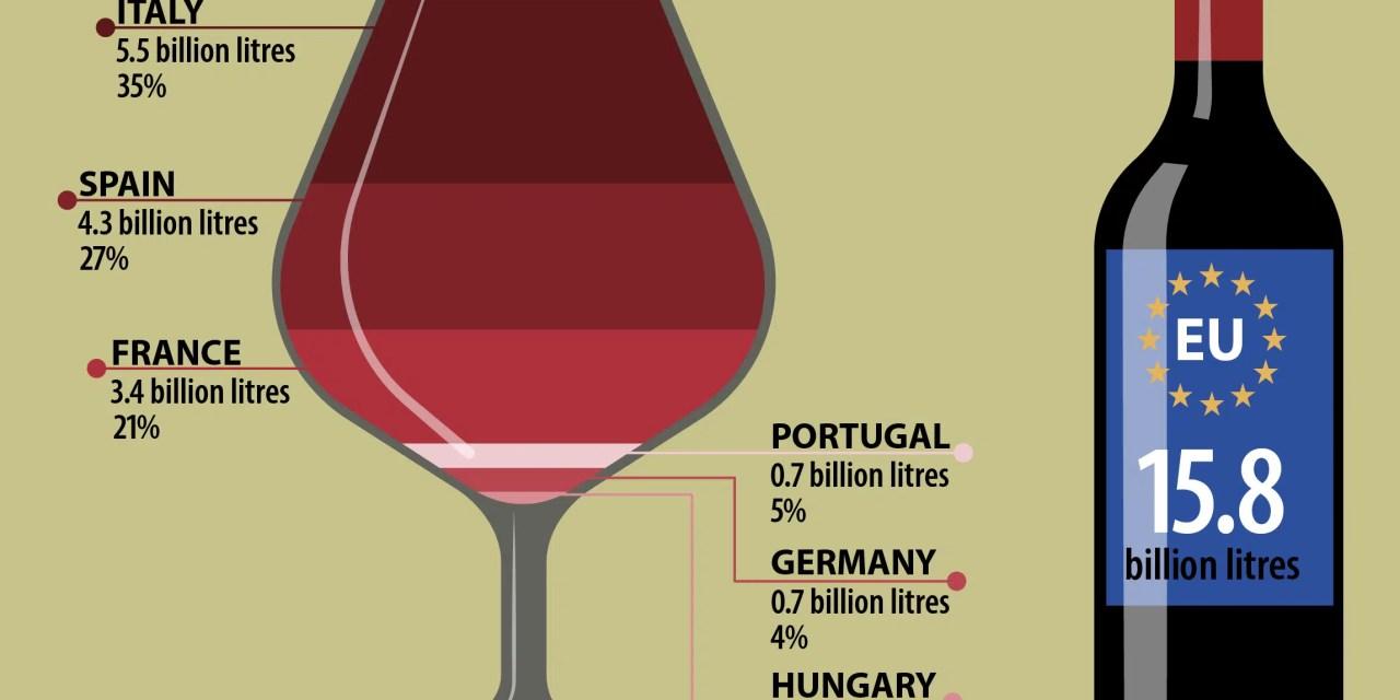 Estados Unidos impone tarifas a vinos franceses y alemanes