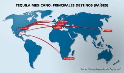 Principales países receptores de las exportaciones de tequila desde México