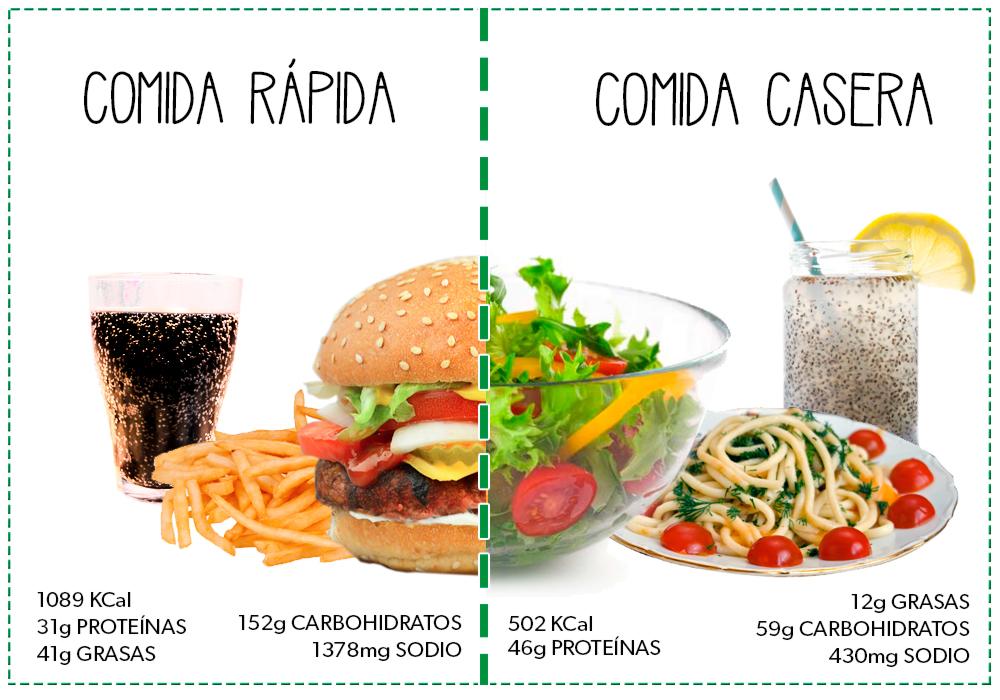Comida Chatarra Vs Comida Saludable Pdf Descargar