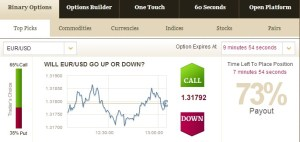 Binary_options