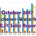 October 2017 - Kitchener-Waterloo MLS stats
