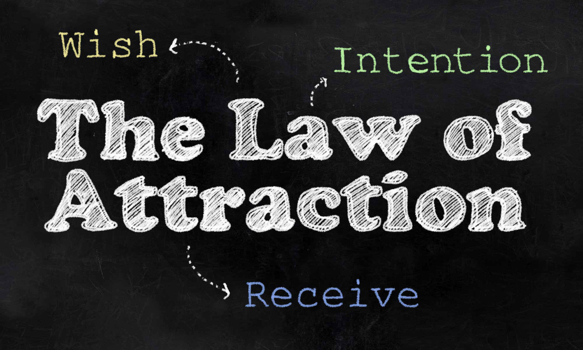 How To Create A Vision Board For The Law Of Attraction