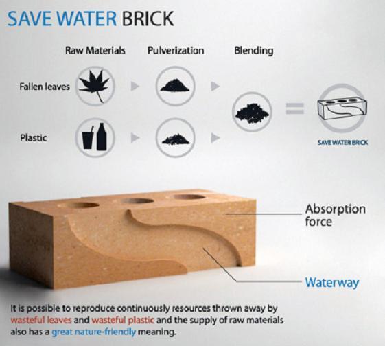 Recycled Wall Brick save water 2